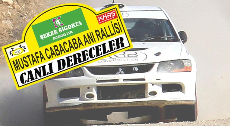 Photo of Mustafa Cabacaba Anı Rallisi Canlı Dereceler
