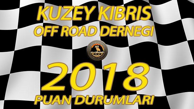 Photo of KKORD 2018 Off Road Şampiyonası Puan Durumları