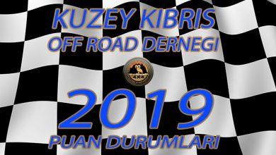 Photo of KKORD 2019 Off Road Şampiyonası Puan Durumları