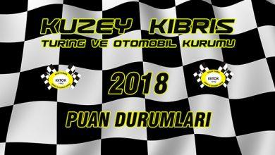 Photo of KKTC 2018 Ralli Şampiyonası Puan Durumları