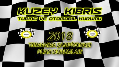 Photo of KKTC 2018 Tırmanma Şampiyonası Puan Durumları