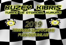 Photo of KKTC 2019 Tırmanma Şampiyonası Puan Durumları