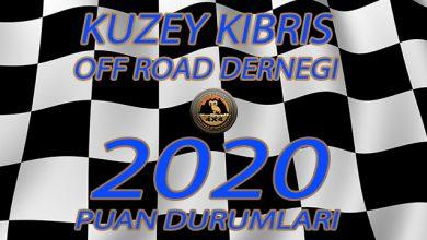 Photo of KKORD 2020 Off Road Şampiyonası Puan Durumları