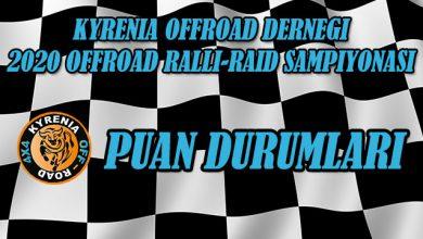 Photo of KYOFF 2020 Offroad Ralli Raid Şampiyonası Puan Durumları