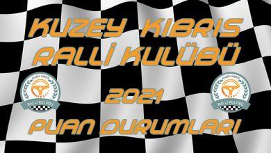 Photo of KKRKD 2021 Ralli Sprint Şampiyonası Puan Durumları