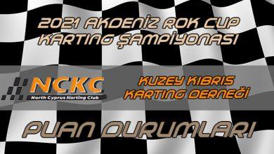 Photo of 2021 Akdeniz ROK Cup Karting Şampiyonası Puan Durumları